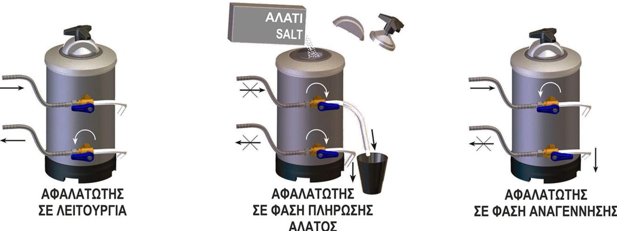 afalatwths-20lt-genikoemporio-zagorianos